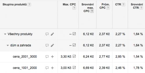 Konkurenční metriky v praxi